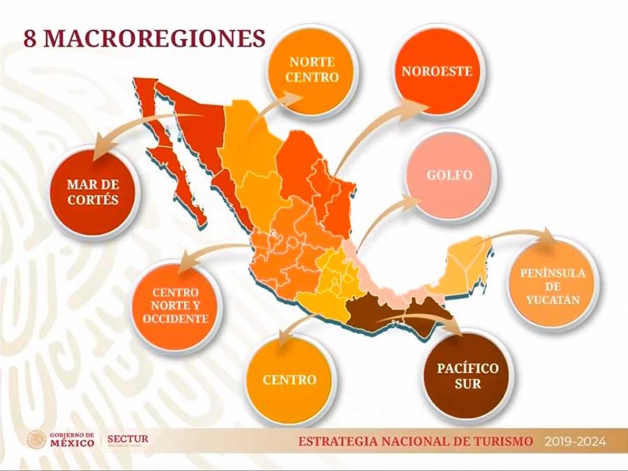 Nuevas Regiones Turísticas de México - Mar de cortes - Norte centro - Noroeste - Golfo - Centro norte y occidente - Centro - Pacífico sur. - Península de Yucatán